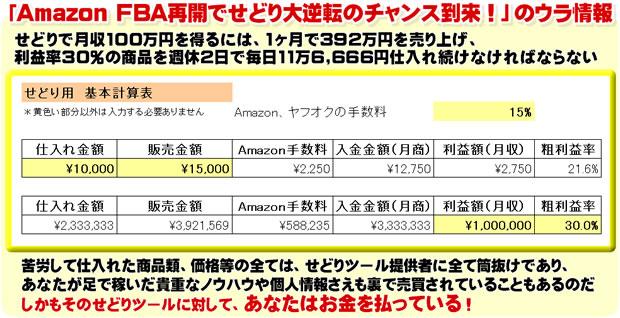 Amazon FBA再開で大逆転のチャンス到来の裏情報