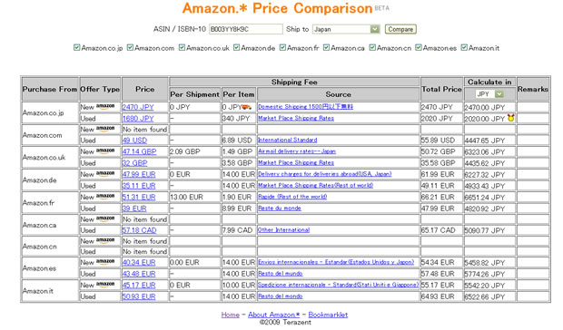 AmazonDotStar Price Comparison