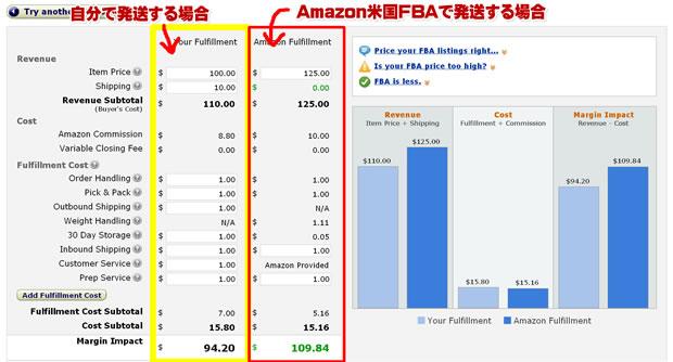 Amazon.com FBAカリキュレーター(原文)
