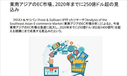 東南アジアのEC市場、2020年までに250億ドル超の見込み