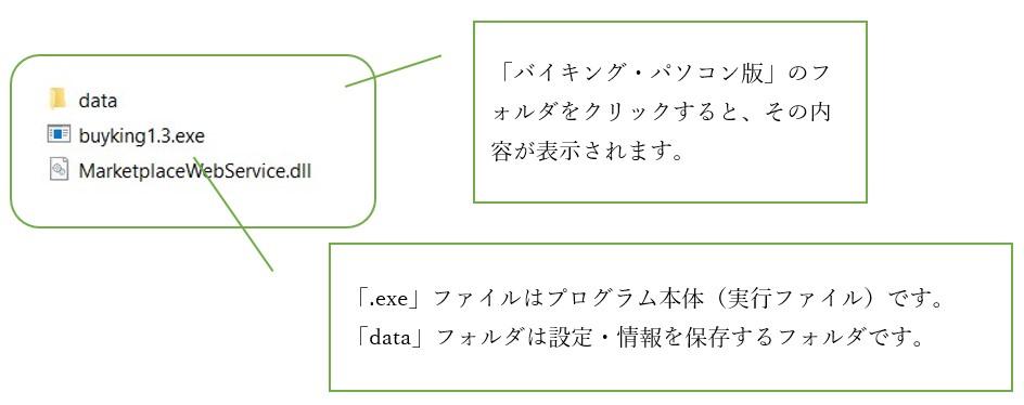 「バイキング・パソコン版」のフォルダをクリックすると、その内容が表示されます。「.exe」ファイルはプログラム本体(実行ファイル)です。 「data」フォルダは設定・情報を保存するフォルダです。