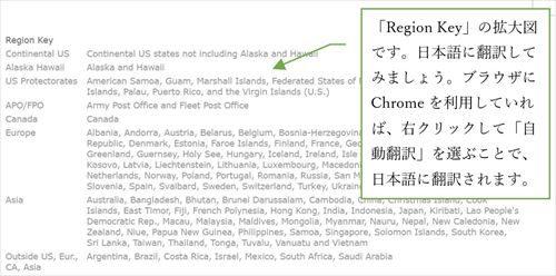 「Region Key」の拡大図です。日本語に翻訳してみましょう。ブラウザにChromeを利用していれば、右クリックして「自動翻訳」を選ぶことで、日本語に翻訳されます。