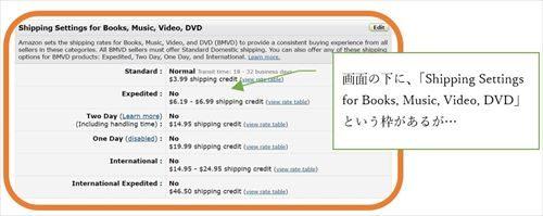画面の下に、「Shipping Settings for Books, Music, Video, DVD」という枠があるが…