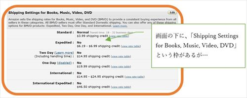 画面の下に、「Shipping Settings for Books, Music, Video, DVD」という枠があるが…