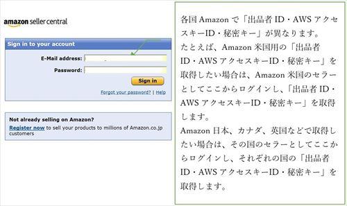 各国Amazonで「出品者ID・AWSアクセスキーID・秘密キー」が異なります。 たとえば、Amazon米国用の「出品者ID・AWSアクセスキーID・秘密キー」を取得したい場合は、Amazon米国のセラーとしてここからログインし、「出品者ID・AWSアクセスキーID・秘密キー」を取得します。 Amazon日本、カナダ、イギリスなどで取得したい場合は、その国のセラーとしてここからログインし、それぞれの国の「出品者ID・AWSアクセスキーID・秘密キー」を取得します。