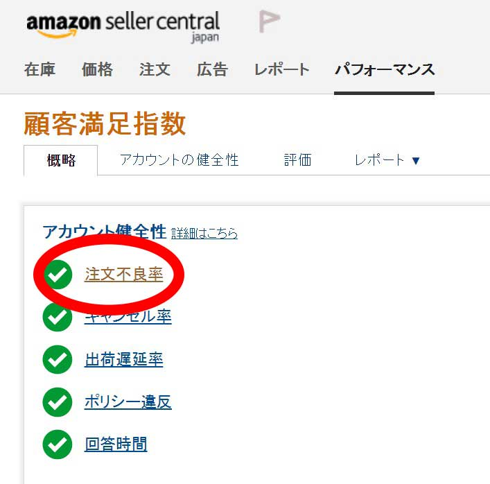 AmazonのOrder Defect Rate(ODR = 注文不良率)解説画像