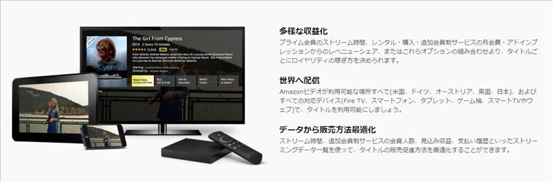 Amazonビデオ ダイレクトでAmazon輸出の売上を伸ばす