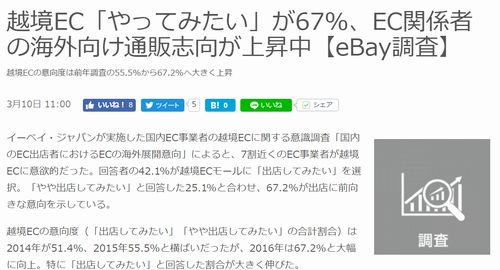 越境EC「やってみたい」が67%、EC関係者の海外向け通販志向が上昇中【eBay調査】